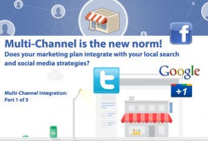 Improving local search and multi-channel marketing